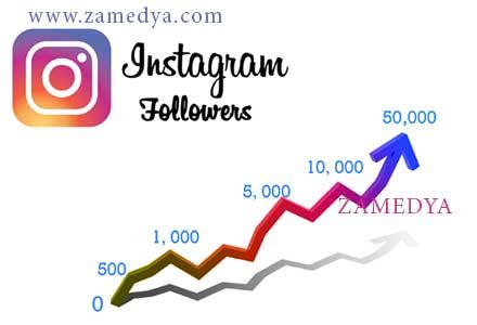 Instagram 2021 takipçi ve beğeni satın alma